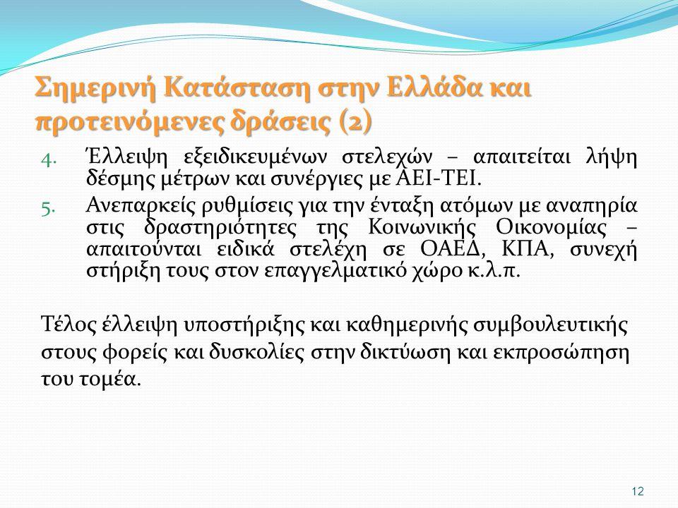 Σημερινή Κατάσταση στην Ελλάδα και προτεινόμενες δράσεις (2) 4.