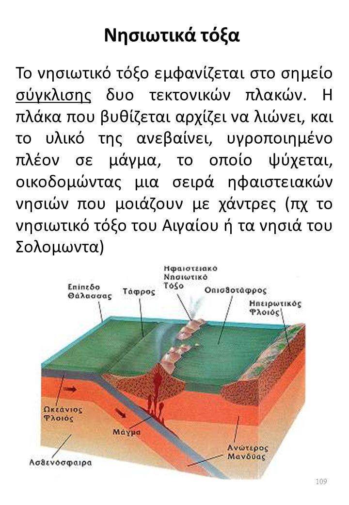 Νησιωτικά τόξα Το νησιωτικό τόξο εμφανίζεται στο σημείο σύγκλισης δυο τεκτονικών πλακών.