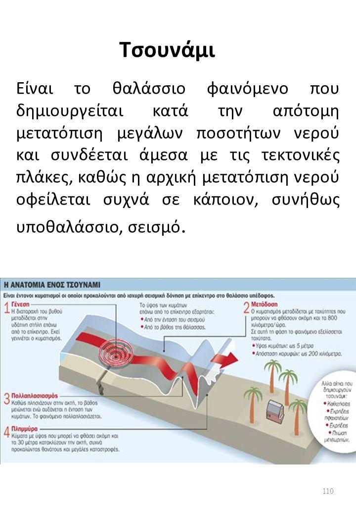 Τσουνάμι Είναι το θαλάσσιο φαινόμενο που δημιουργείται κατά την απότομη μετατόπιση μεγάλων ποσοτήτων νερού και συνδέεται άμεσα με τις τεκτονικές πλάκες, καθώς η αρχική μετατόπιση νερού οφείλεται συχνά σε κάποιον, συνήθως υποθαλάσσιο, σεισμό.