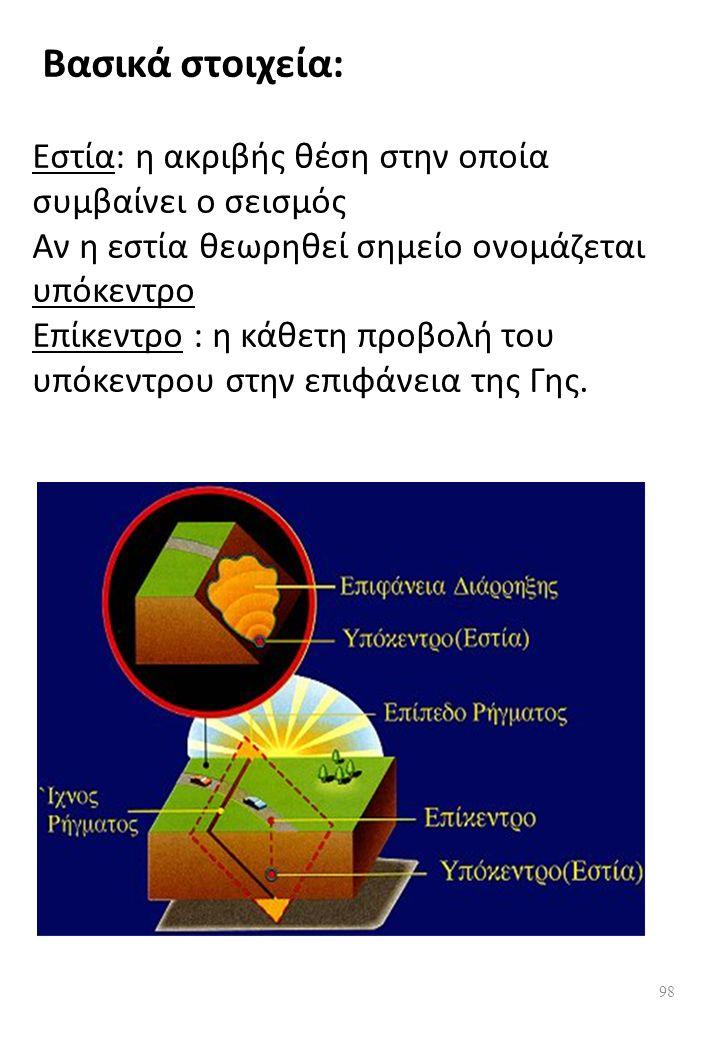 Βασικά στοιχεία: Εστία: η ακριβής θέση στην οποία συμβαίνει ο σεισμός Αν η εστία θεωρηθεί σημείο ονομάζεται υπόκεντρο Επίκεντρο : η κάθετη προβολή του υπόκεντρου στην επιφάνεια της Γης.