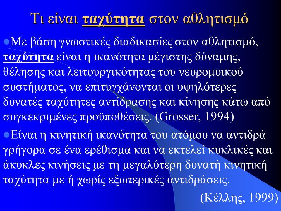 ΑΝΑΠΤΥΞΗ ΤΗΣ ΤΑΧΥΤΗΤΑΣ ΣΤΗΝ ΗΛΙΚΙΑ 7 ΕΩΣ 15 ΧΡΟΝΩΝ ΓΙΑΝΝΗΣ ΚΟΥΤΣΙΩΡΑΣ ΣΧΟΛΙΚΟΣ ΣΥΜΒΟΥΛΟΣ ΦΥΣΙΚΗΣ ΑΓΩΓΗΣ