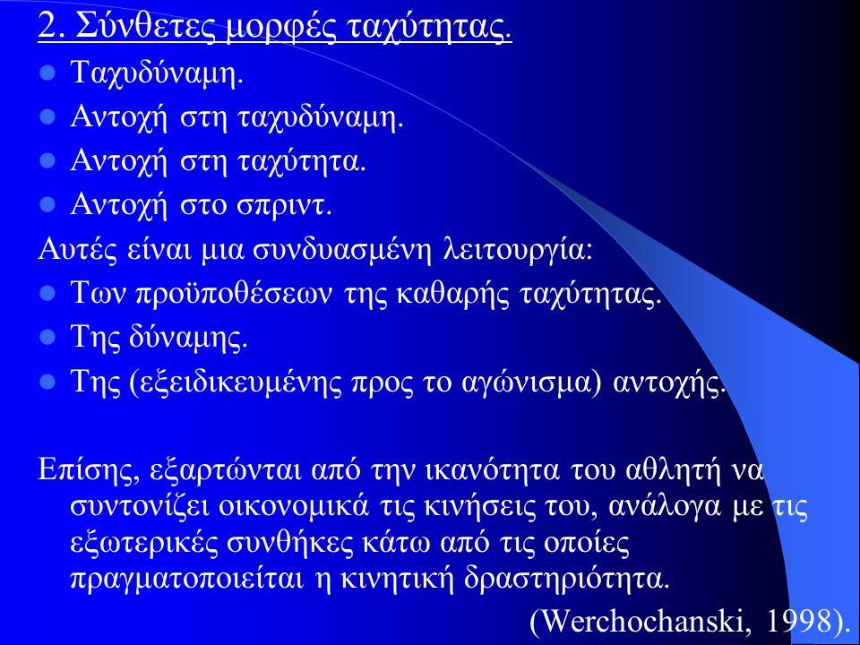 Κατευθυντήριες Τιμές Για Προπονητικές Επιβαρύνσεις Tabatschnik (1991) ΠΡΟΠΟΝΗΤΙΚΑ ΣΤΟΙΧΕΙΑΗΛΙΚΙΑ9-1111-1313-15 Αριθμός Π.Μ.
