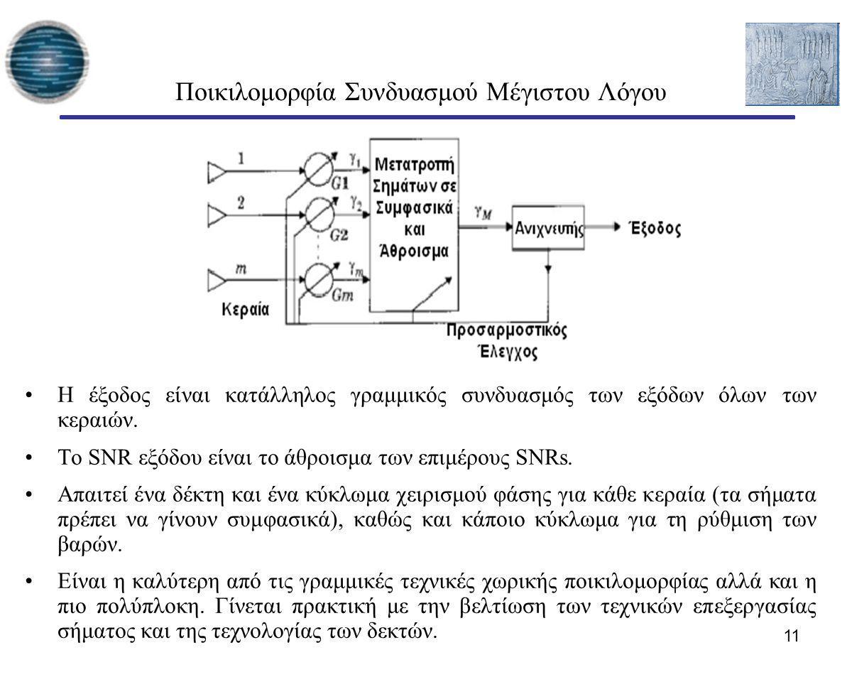 11 Ποικιλομορφία Συνδυασμού Μέγιστου Λόγου Η έξοδος είναι κατάλληλος γραμμικός συνδυασμός των εξόδων όλων των κεραιών. Το SNR εξόδου είναι το άθροισμα