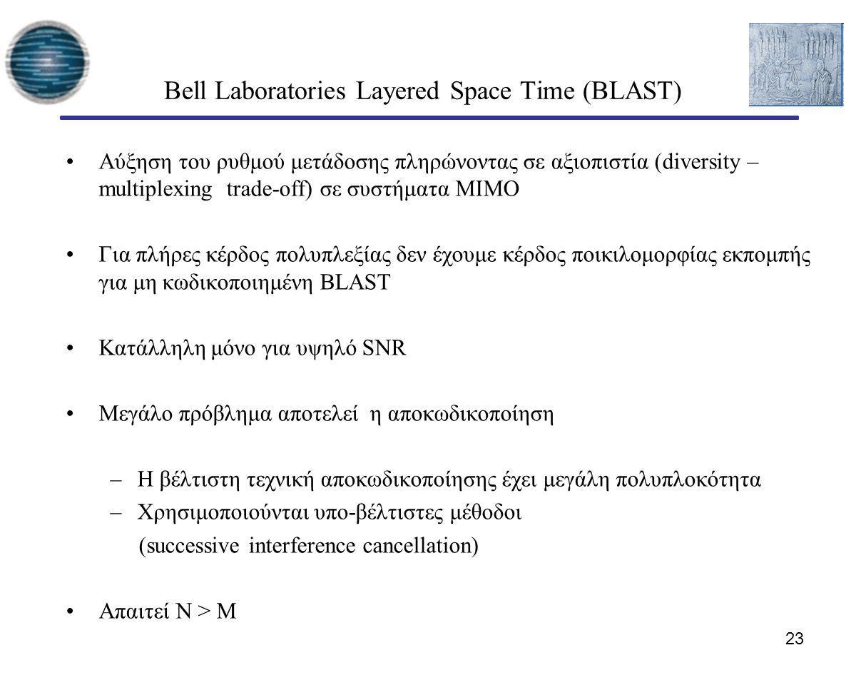 23 Bell Laboratories Layered Space Time (BLAST) Αύξηση του ρυθμού μετάδοσης πληρώνοντας σε αξιοπιστία (diversity – multiplexing trade-off) σε συστήματ