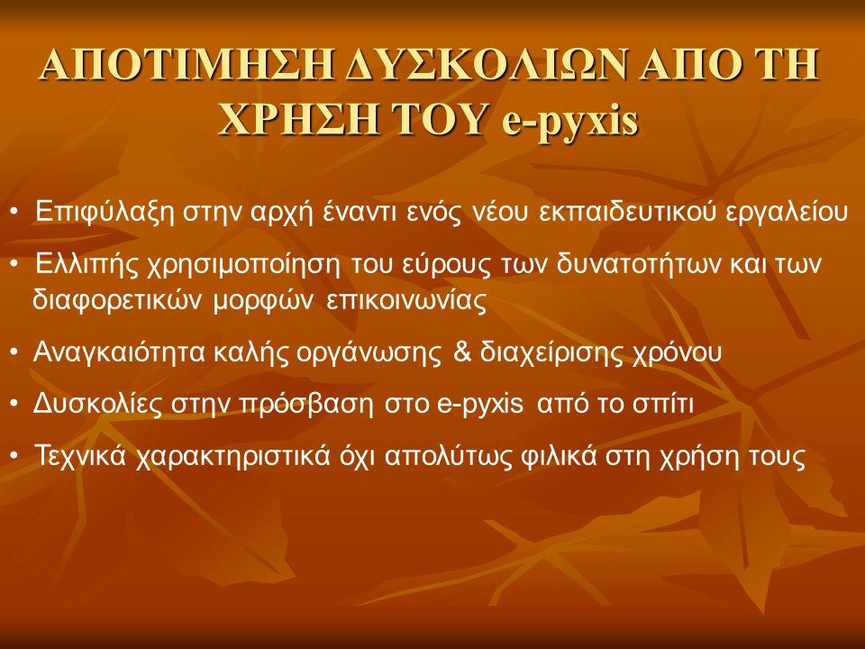 ΑΠΟΤΙΜΗΣΗ ΔΥΣΚΟΛΙΩΝ ΑΠΟ ΤΗ ΧΡΗΣΗ ΤΟΥ e-pyxis Επιφύλαξη στην αρχή έναντι ενός νέου εκπαιδευτικού εργαλείου Ελλιπής χρησιμοποίηση του εύρους των δυνατοτ