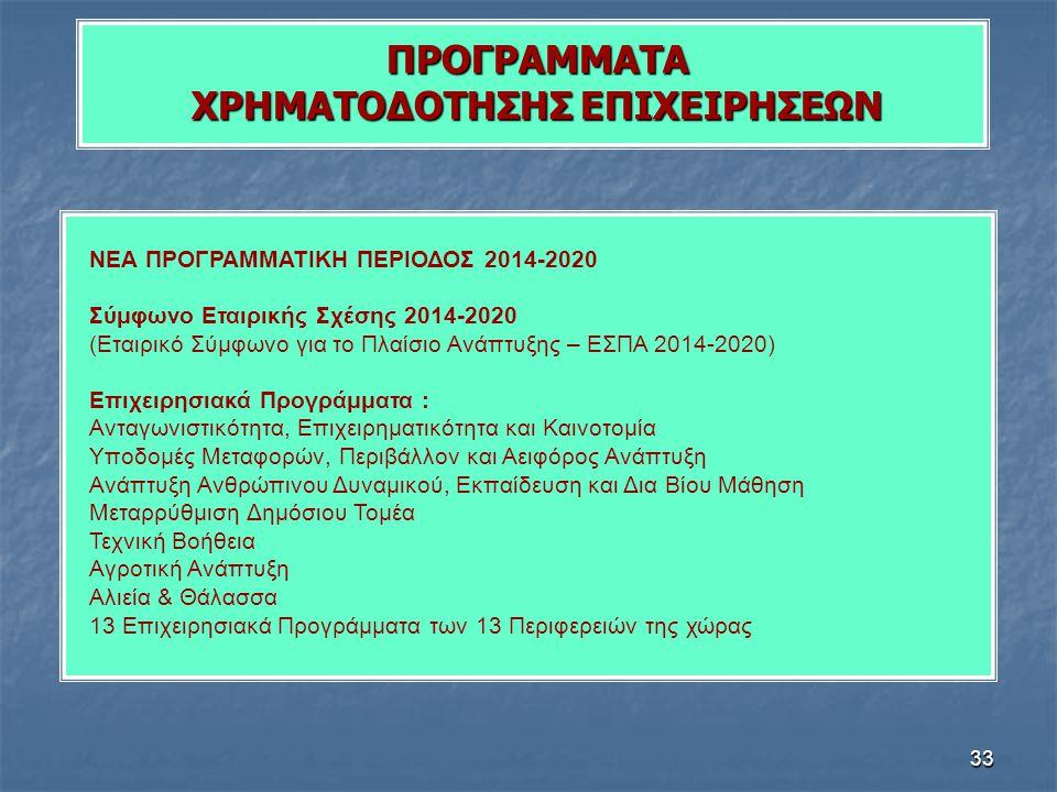 33 ΠΡΟΓΡΑΜΜΑΤΑ ΧΡΗΜΑΤΟΔΟΤΗΣΗΣ ΕΠΙΧΕΙΡΗΣΕΩΝ ΝΕΑ ΠΡΟΓΡΑΜΜΑΤΙΚΗ ΠΕΡΙΟΔΟΣ 2014-2020 Σύμφωνο Εταιρικής Σχέσης 2014-2020 (Εταιρικό Σύμφωνο για το Πλαίσιο Αν