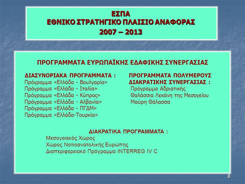 8 ΕΣΠΑ ΕΘΝΙΚΟ ΣΤΡΑΤΗΓΙΚΟ ΠΛΑΙΣΙΟ ΑΝΑΦΟΡΑΣ 2007 – 2013 ΔΙΑΣΥΝΟΡΙΑΚΑ ΠΡΟΓΡΑΜΜΑΤΑ : Πρόγραμμα «Ελλάδα - Βουλγαρία» Πρόγραμμα «Ελλάδα - Ιταλία» Πρόγραμμα