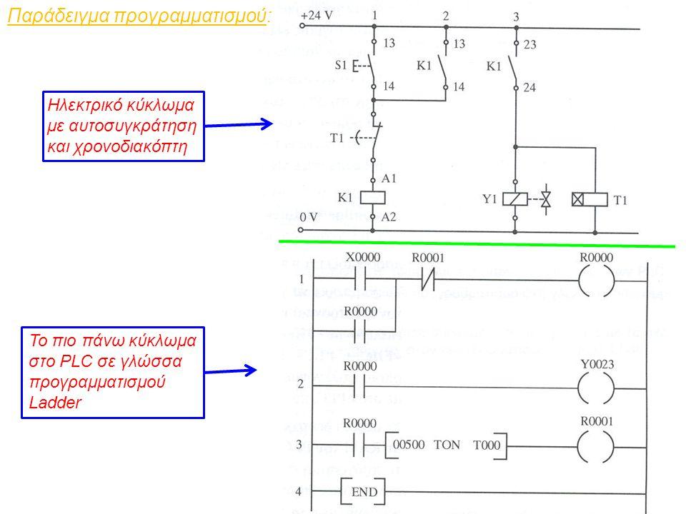 Ηλεκτρικό κύκλωμα με αυτοσυγκράτηση και χρονοδιακόπτη To πιο πάνω κύκλωμα στο PLC σε γλώσσα προγραμματισμού Ladder Παράδειγμα προγραμματισμού: