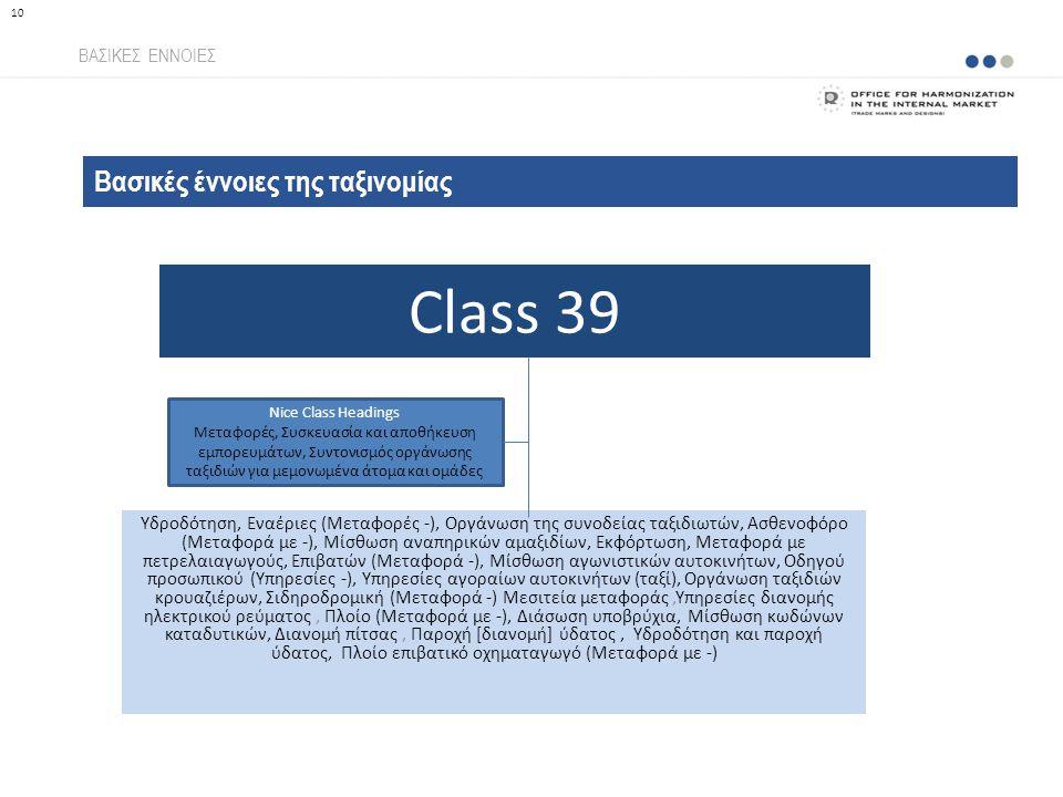 ΒΑΣΙΚΕΣ ΕΝΝΟΙΕΣ Βασικές έννοιες της ταξινομίας 10 Class 39 Υδροδότηση, Εναέριες (Μεταφορές -), Οργάνωση της συνοδείας ταξιδιωτών, Ασθενοφόρο (Μεταφορά με -), Μίσθωση αναπηρικών αμαξιδίων, Εκφόρτωση, Μεταφορά με πετρελαιαγωγούς, Επιβατών (Μεταφορά -), Μίσθωση αγωνιστικών αυτοκινήτων, Οδηγού προσωπικού (Υπηρεσίες -), Υπηρεσίες αγοραίων αυτοκινήτων (ταξί), Οργάνωση ταξιδιών κρουαζιέρων, Σιδηροδρομική (Μεταφορά -) Μεσιτεία μεταφοράς,Υπηρεσίες διανομής ηλεκτρικού ρεύματος, Πλοίο (Μεταφορά με -), Διάσωση υποβρύχια, Μίσθωση κωδώνων καταδυτικών, Διανομή πίτσας, Παροχή [διανομή] ύδατος, Υδροδότηση και παροχή ύδατος, Πλοίο επιβατικό οχηματαγωγό (Μεταφορά με -) Nice Class Headings Μεταφορές, Συσκευασία και αποθήκευση εμπορευμάτων, Συντονισμός οργάνωσης ταξιδιών για μεμονωμένα άτομα και ομάδες