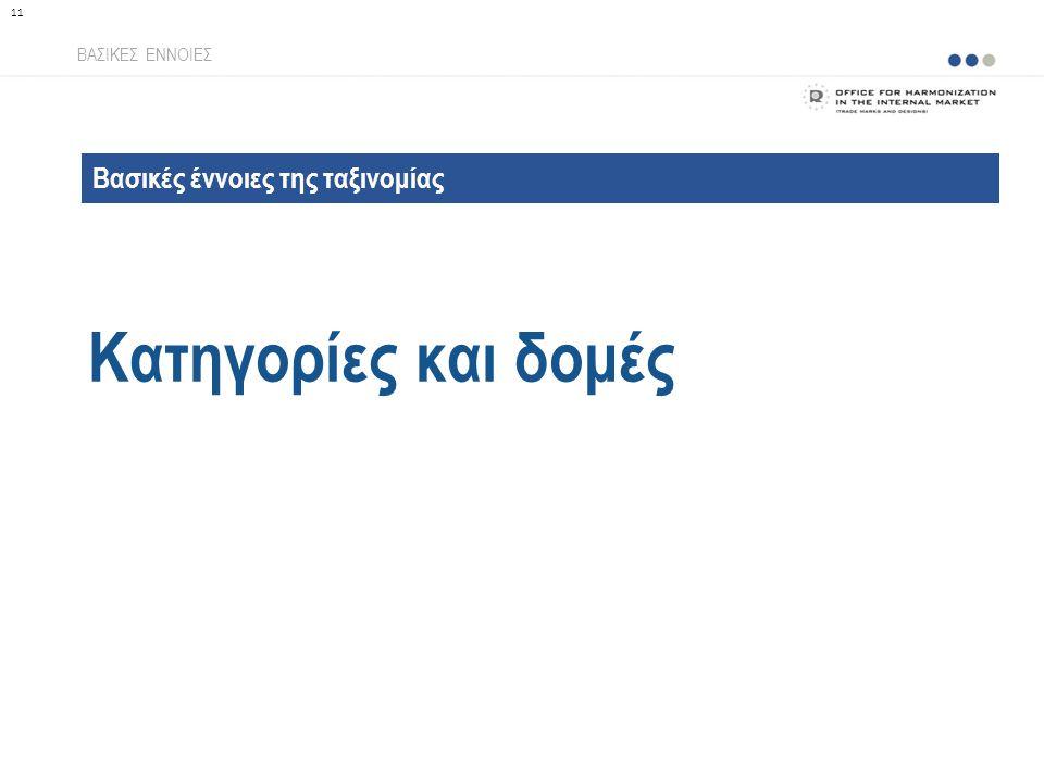 Βασικές έννοιες της ταξινομίας Κατηγορίες και δομές ΒΑΣΙΚΕΣ ΕΝΝΟΙΕΣ 11