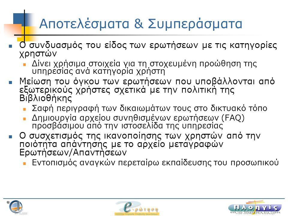 Αποτελέσματα & Συμπεράσματα Ο συνδυασμός του είδος των ερωτήσεων με τις κατηγορίες χρηστών Δίνει χρήσιμα στοιχεία για τη στοχευμένη προώθηση της υπηρεσίας ανά κατηγορία χρήστη Μείωση του όγκου των ερωτήσεων που υποβάλλονται από εξωτερικούς χρήστες σχετικά με την πολιτική της Βιβλιοθήκης Σαφή περιγραφή των δικαιωμάτων τους στο δικτυακό τόπο Δημιουργία αρχείου συνηθισμένων ερωτήσεων (FAQ) προσβάσιμου από την ιστοσελίδα της υπηρεσίας Ο συσχετισμός της ικανοποίησης των χρηστών από την ποιότητα απάντησης με το αρχείο μεταγραφών Ερωτήσεων/Απαντήσεων Εντοπισμός αναγκών περεταίρω εκπαίδευσης του προσωπικού