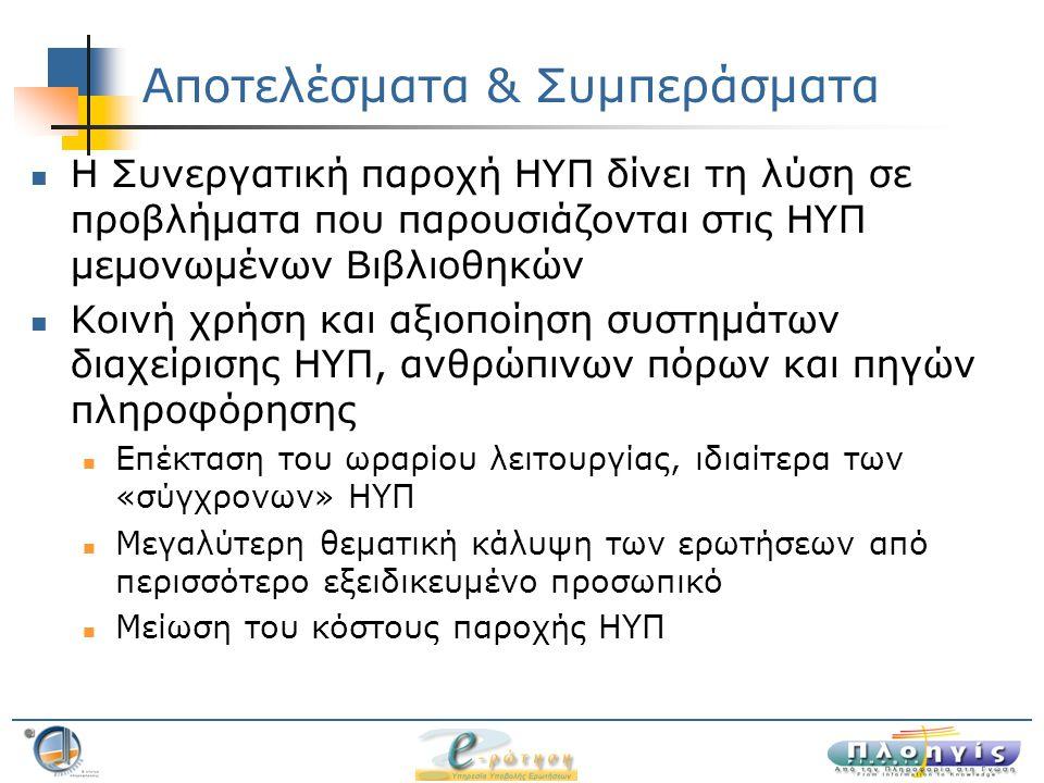 Αποτελέσματα & Συμπεράσματα Η Συνεργατική παροχή ΗΥΠ δίνει τη λύση σε προβλήματα που παρουσιάζονται στις ΗΥΠ μεμονωμένων Βιβλιοθηκών Κοινή χρήση και αξιοποίηση συστημάτων διαχείρισης ΗΥΠ, ανθρώπινων πόρων και πηγών πληροφόρησης Επέκταση του ωραρίου λειτουργίας, ιδιαίτερα των «σύγχρονων» ΗΥΠ Μεγαλύτερη θεματική κάλυψη των ερωτήσεων από περισσότερο εξειδικευμένο προσωπικό Μείωση του κόστους παροχής ΗΥΠ