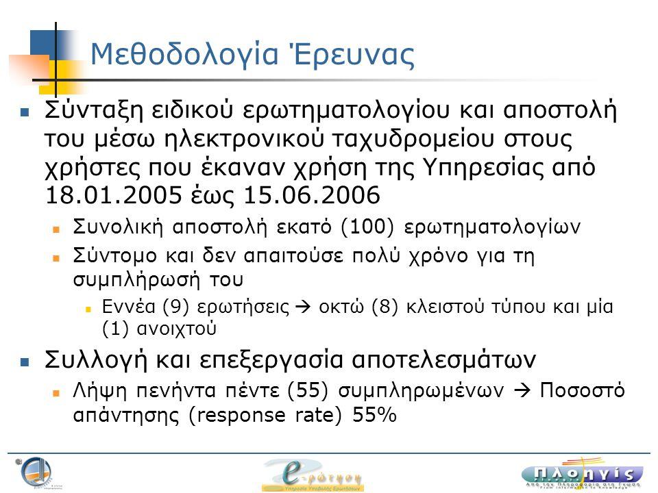 Μεθοδολογία Έρευνας Σύνταξη ειδικού ερωτηματολογίου και αποστολή του μέσω ηλεκτρονικού ταχυδρομείου στους χρήστες που έκαναν χρήση της Υπηρεσίας από 18.01.2005 έως 15.06.2006 Συνολική αποστολή εκατό (100) ερωτηματολογίων Σύντομο και δεν απαιτούσε πολύ χρόνο για τη συμπλήρωσή του Εννέα (9) ερωτήσεις  οκτώ (8) κλειστού τύπου και μία (1) ανοιχτού Συλλογή και επεξεργασία αποτελεσμάτων Λήψη πενήντα πέντε (55) συμπληρωμένων  Ποσοστό απάντησης (response rate) 55%