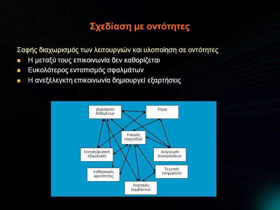 Σχεδίαση με οντότητες Σαφής διαχωρισμός των λειτουργιών και υλοποίηση σε οντότητες Η μεταξύ τους επικοινωνία δεν καθορίζεται Ευκολότερος εντοπισμός σφαλμάτων Η ανεξέλεγκτη επικοινωνία δημιουργεί εξαρτήσεις