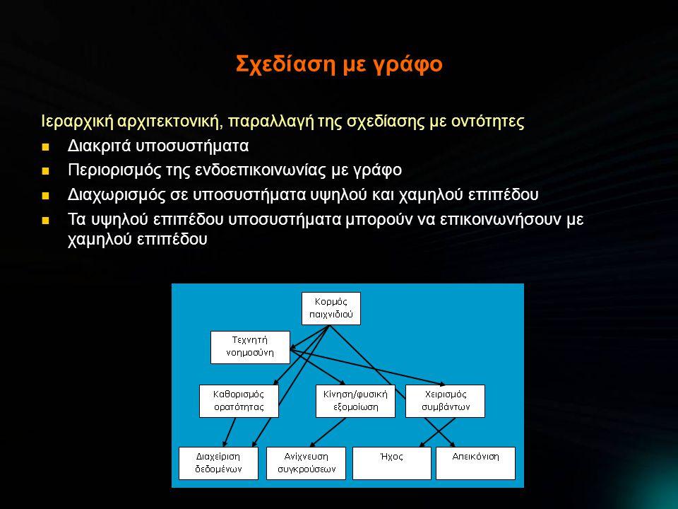 Σχεδίαση με γράφο Ιεραρχική αρχιτεκτονική, παραλλαγή της σχεδίασης με οντότητες Διακριτά υποσυστήματα Περιορισμός της ενδοεπικοινωνίας με γράφο Διαχωρισμός σε υποσυστήματα υψηλού και χαμηλού επιπέδου Τα υψηλού επιπέδου υποσυστήματα μπορούν να επικοινωνήσουν με χαμηλού επιπέδου
