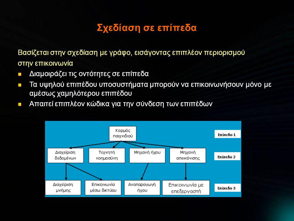 Σχεδίαση σε επίπεδα Βασίζεται στην σχεδίαση με γράφο, εισάγοντας επιπλέον περιορισμού στην επικοινωνία Διαμοιράζει τις οντότητες σε επίπεδα Τα υψηλού επιπέδου υποσυστήματα μπορούν να επικοινωνήσουν μόνο με αμέσως χαμηλότερου επιπέδου Απαιτεί επιπλέον κώδικα για την σύνδεση των επιπέδων