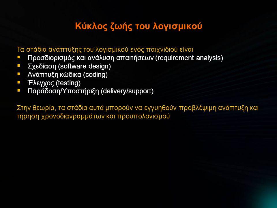 Κύκλος ζωής του λογισμικού Τα στάδια ανάπτυξης του λογισμικού ενός παιχνιδιού είναι  Προσδιορισμός και ανάλυση απαιτήσεων (requirement analysis)  Σχεδίαση (software design)  Ανάπτυξη κώδικα (coding)  Έλεγχος (testing)  Παράδοση/Υποστήριξη (delivery/support) Στην θεωρία, τα στάδια αυτά μπορούν να εγγυηθούν προβλέψιμη ανάπτυξη και τήρηση χρονοδιαγραμμάτων και προϋπολογισμού