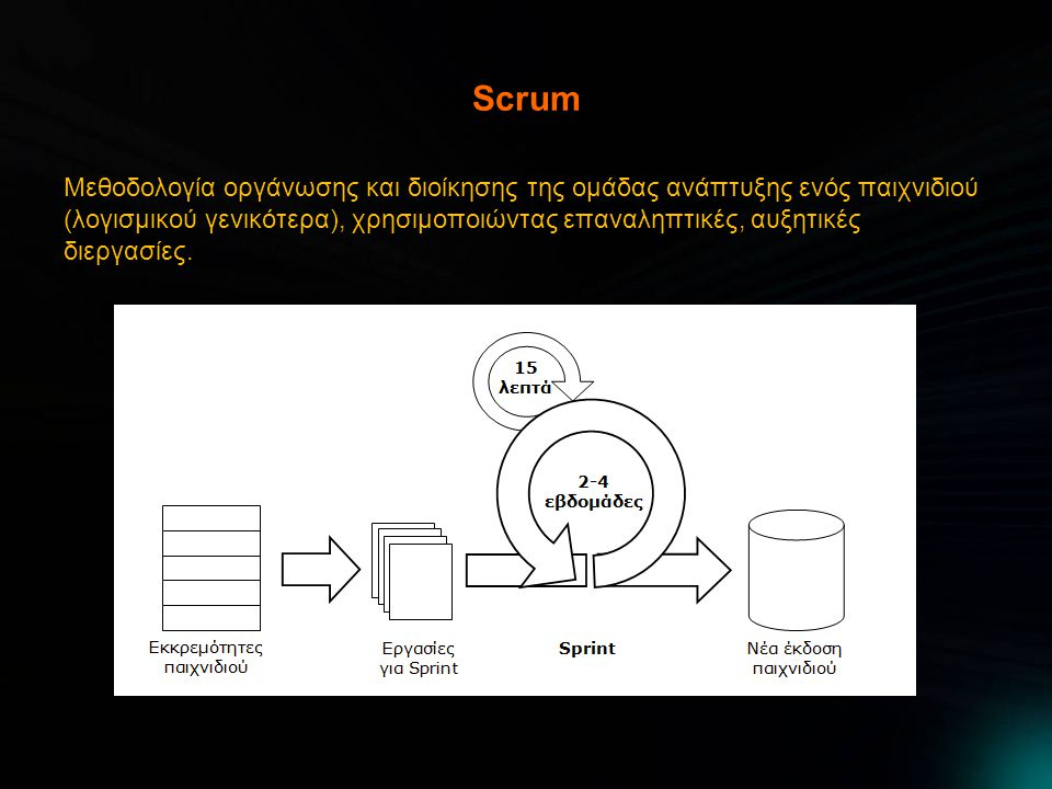 Scrum Mεθοδολογία οργάνωσης και διοίκησης της ομάδας ανάπτυξης ενός παιχνιδιού (λογισμικού γενικότερα), χρησιμοποιώντας επαναληπτικές, αυξητικές διεργασίες.