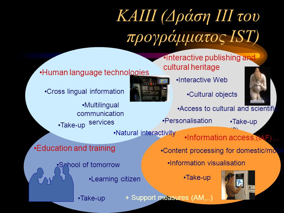 KAIII (Δράση ΙΙΙ του προγράμματος ΙST) School of tomorrow Learning citizen Take-up Education and training Personalisation Cultural objects Take-up (2)