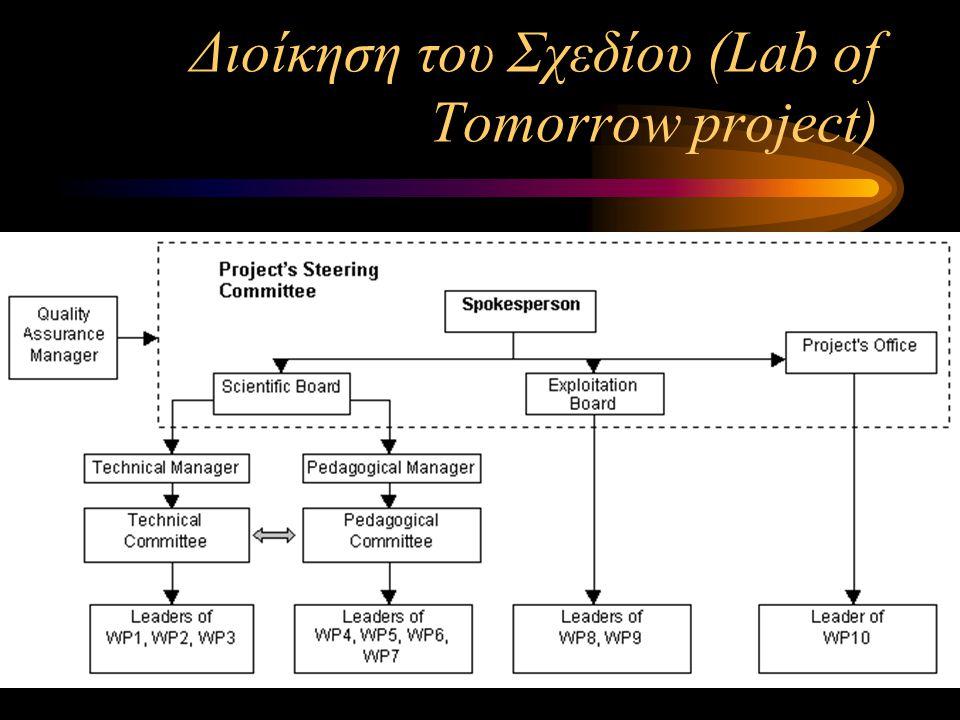 Διοίκηση του Σχεδίου (Lab of Tomorrow project)