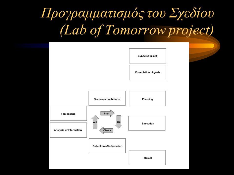 Προγραμματισμός του Σχεδίου (Lab of Tomorrow project)