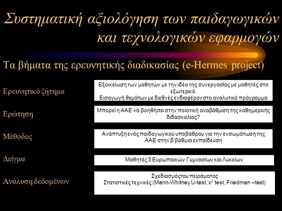 Συστηματική αξιολόγηση των παιδαγωγικών και τεχνολογικών εφαρμογών Tα βήματα της ερευνητικής διαδικασίας (e-Hermes project) Ερευνητικό ζήτημα Ερώτηση Μέθοδος Δείγμα Ανάλυση δεδομένων Εξοικείωση των μαθητών με την ιδέα της συνεργασίας με μαθητές στο εξωτερικό.