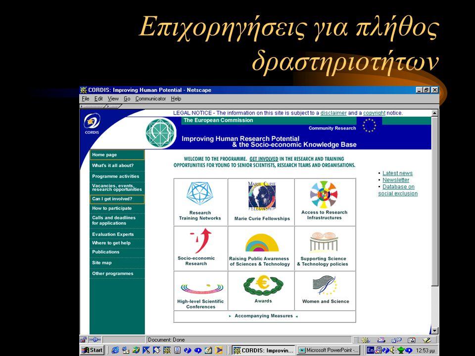~1200 MEuro ~1200 MEuro ~950 MEuro ~950 MEuro ~850 MEuro ~850 MEuro ~330 MEuro ~330 MEuro 1999 Jan Apr Jul Oct Jan Apr Jul Oct2000 Jan Apr Jul Oct 2001 2002 Budget 1999 Budget 2000 Budget 2001 Budget 2002 Call-1Call-2Call-3Call-4Call-5Call-6Call-7Call-8 Χρονοδιάγραμμα προσκλήσεων ενδιαφέροντος (προγραμμα IST)