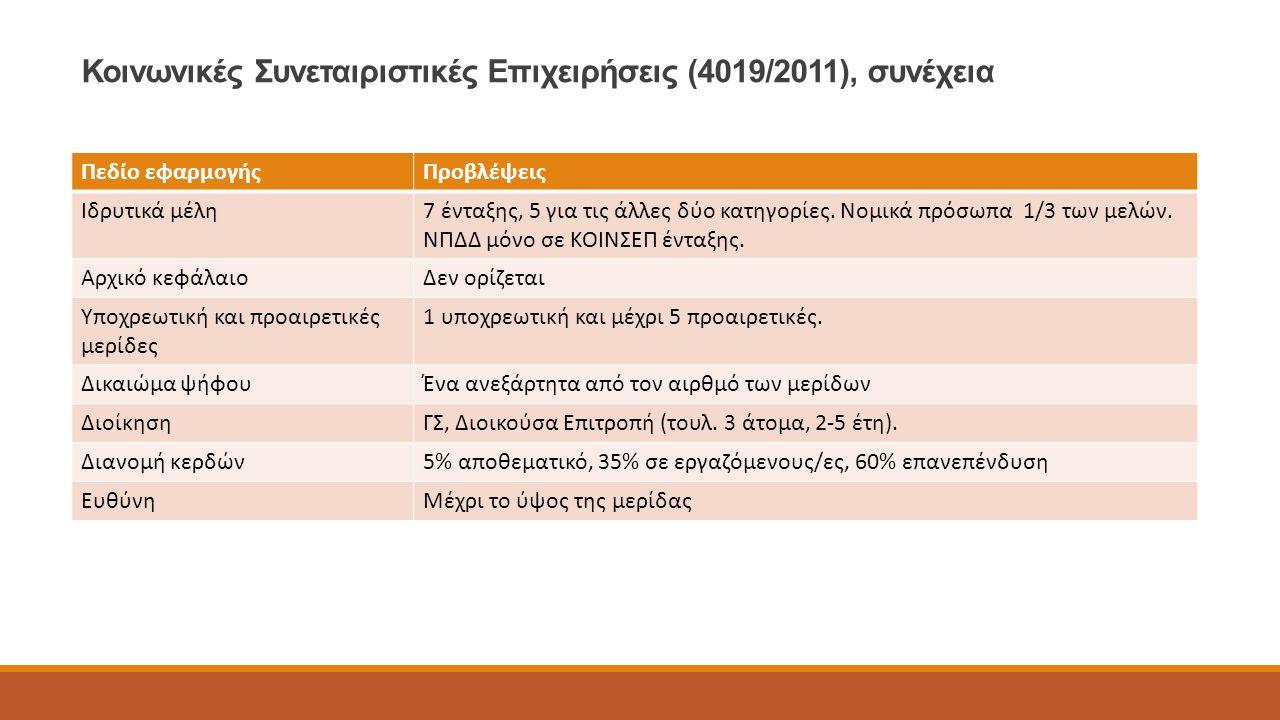 Κοινωνικές Συνεταιριστικές Επιχειρήσεις (4019/2011), συνέχεια Πεδίο εφαρμογήςΠροβλέψεις Ιδρυτικά μέλη7 ένταξης, 5 για τις άλλες δύο κατηγορίες. Νομικά