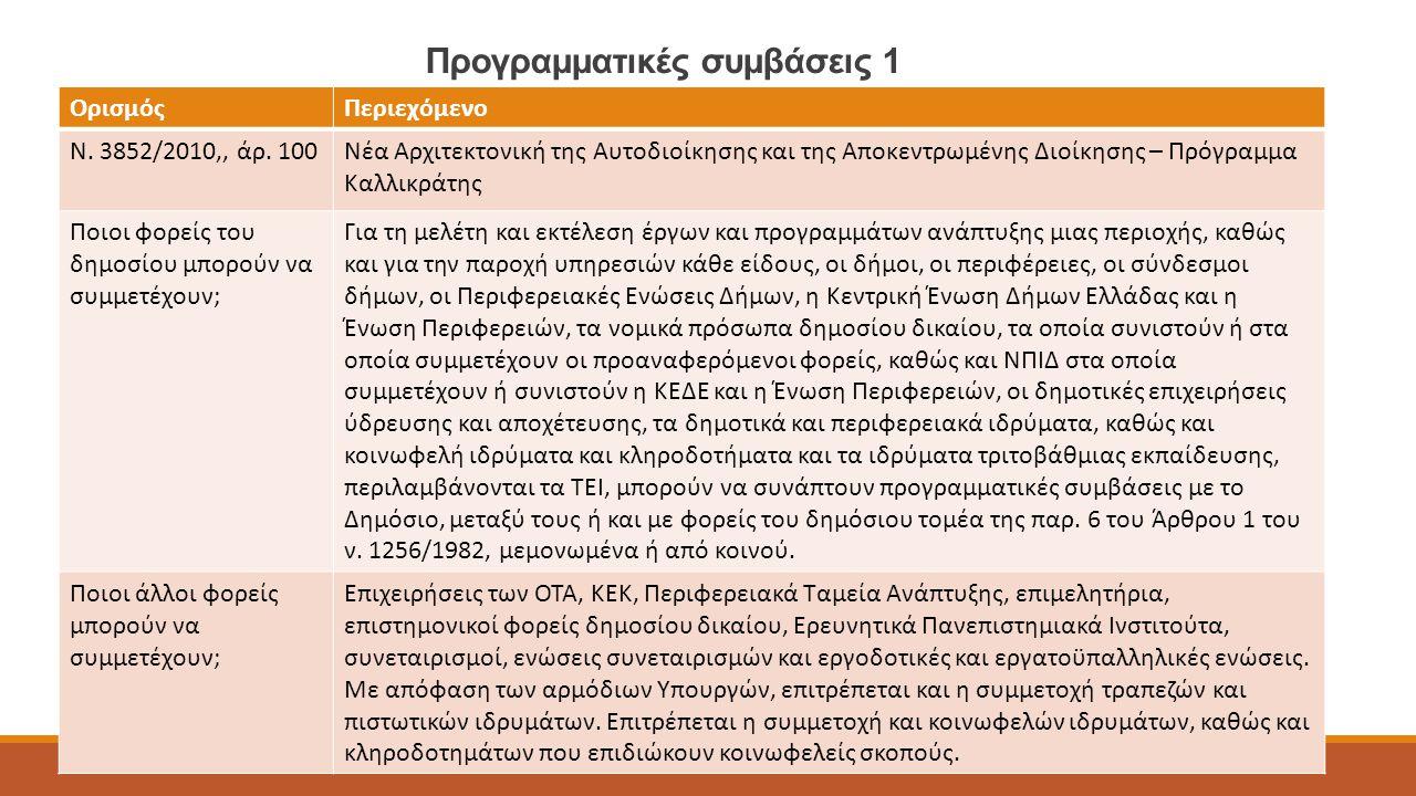 Προγραμματικές συμβάσεις 1 ΟρισμόςΠεριεχόμενο Ν. 3852/2010,, άρ. 100Νέα Αρχιτεκτονική της Αυτοδιοίκησης και της Αποκεντρωμένης Διοίκησης – Πρόγραμμα Κ
