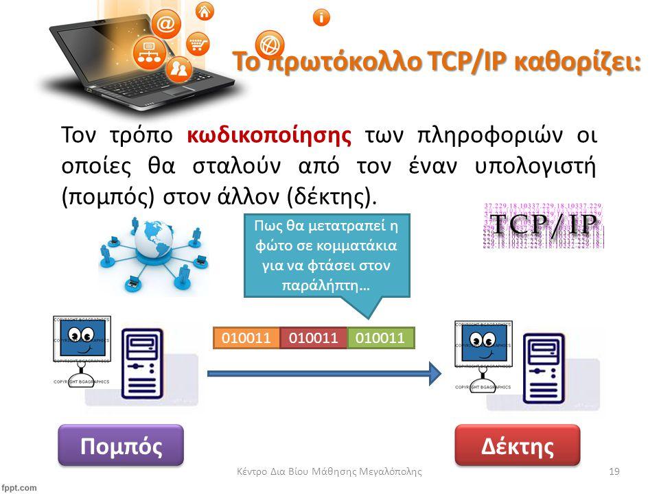 Το πρωτόκολλο TCP/IP καθορίζει: Τον τρόπο κωδικοποίησης των πληροφοριών οι οποίες θα σταλούν από τον έναν υπολογιστή (πομπός) στον άλλον (δέκτης).