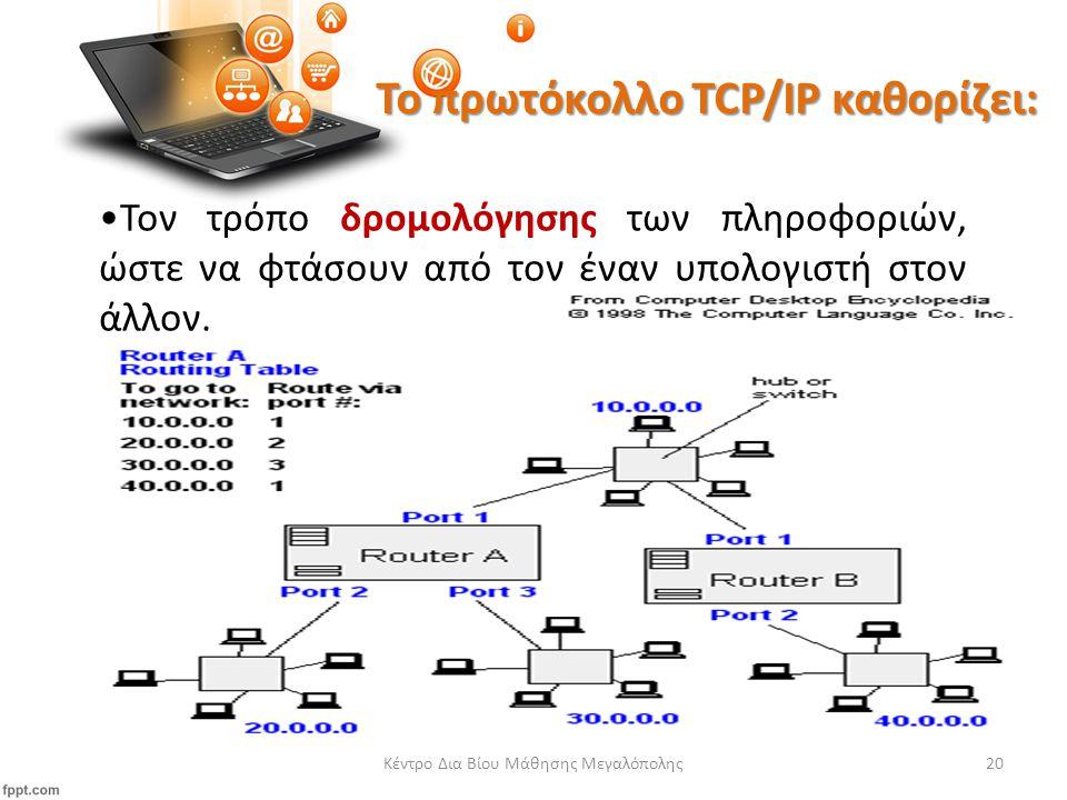 Το πρωτόκολλο TCP/IP καθορίζει: Τον τρόπο δρομολόγησης των πληροφοριών, ώστε να φτάσουν από τον έναν υπολογιστή στον άλλον.