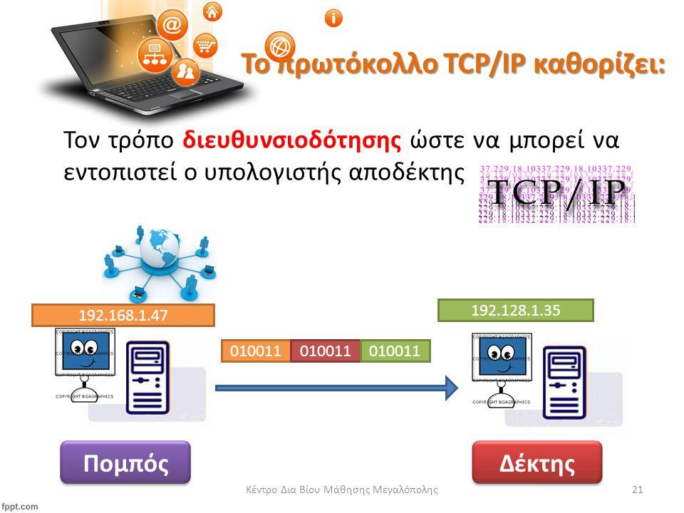 Το πρωτόκολλο TCP/IP καθορίζει: Τον τρόπο διευθυνσιοδότησης ώστε να μπορεί να εντοπιστεί ο υπολογιστής αποδέκτης Κέντρο Δια Βίου Μάθησης Μεγαλόπολης21 ΔέκτηςΠομπός 010011 192.128.1.35 192.168.1.47