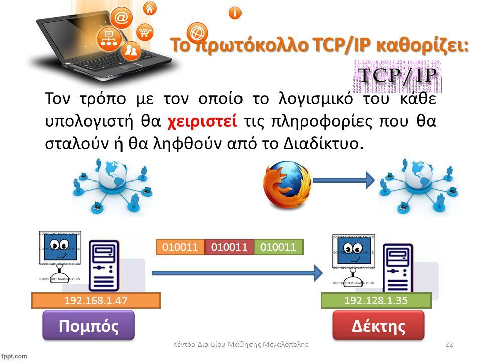 Το πρωτόκολλο TCP/IP καθορίζει: Τον τρόπο με τον οποίο το λογισμικό του κάθε υπολογιστή θα χειριστεί τις πληροφορίες που θα σταλούν ή θα ληφθούν από το Διαδίκτυο.