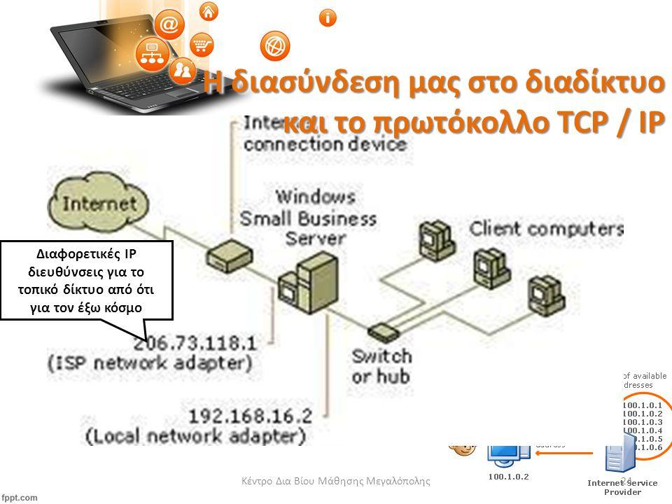 Κέντρο Δια Βίου Μάθησης Μεγαλόπολης24 Διαφορετικές IP διευθύνσεις για το τοπικό δίκτυο από ότι για τον έξω κόσμο Η διασύνδεση μας στο διαδίκτυο και το πρωτόκολλο TCP / IP