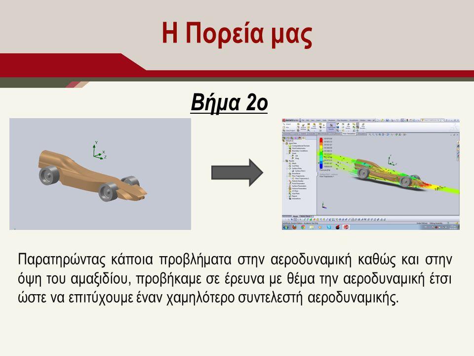 Η Πορεία μας Βήμα 2ο Παρατηρώντας κάποια προβλήματα στην αεροδυναμική καθώς και στην όψη του αμαξιδίου, προβήκαμε σε έρευνα με θέμα την αεροδυναμική έ