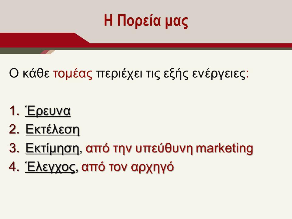 Η Πορεία μας Ο κάθε τομέας περιέχει τις εξής ενέργειες: 1.Έρευνα 2.Εκτέλεση 3.Εκτίμησηαπό την υπεύθυνη marketing 3.Εκτίμηση, από την υπεύθυνη marketing 4.Έλεγχος, από τον αρχηγό