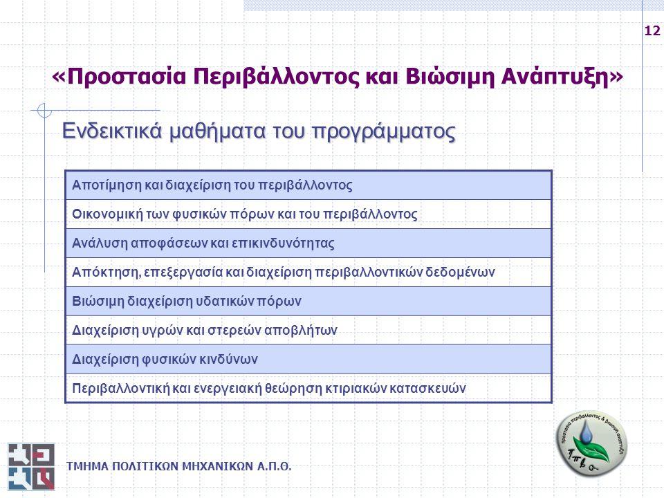 ΤΜΗΜΑ ΠΟΛΙΤΙΚΩΝ ΜΗΧΑΝΙΚΩΝ Α.Π.Θ. 12 «Προστασία Περιβάλλοντος και Βιώσιμη Ανάπτυξη» Ενδεικτικά μαθήματα του προγράμματος Αποτίμηση και διαχείριση του π