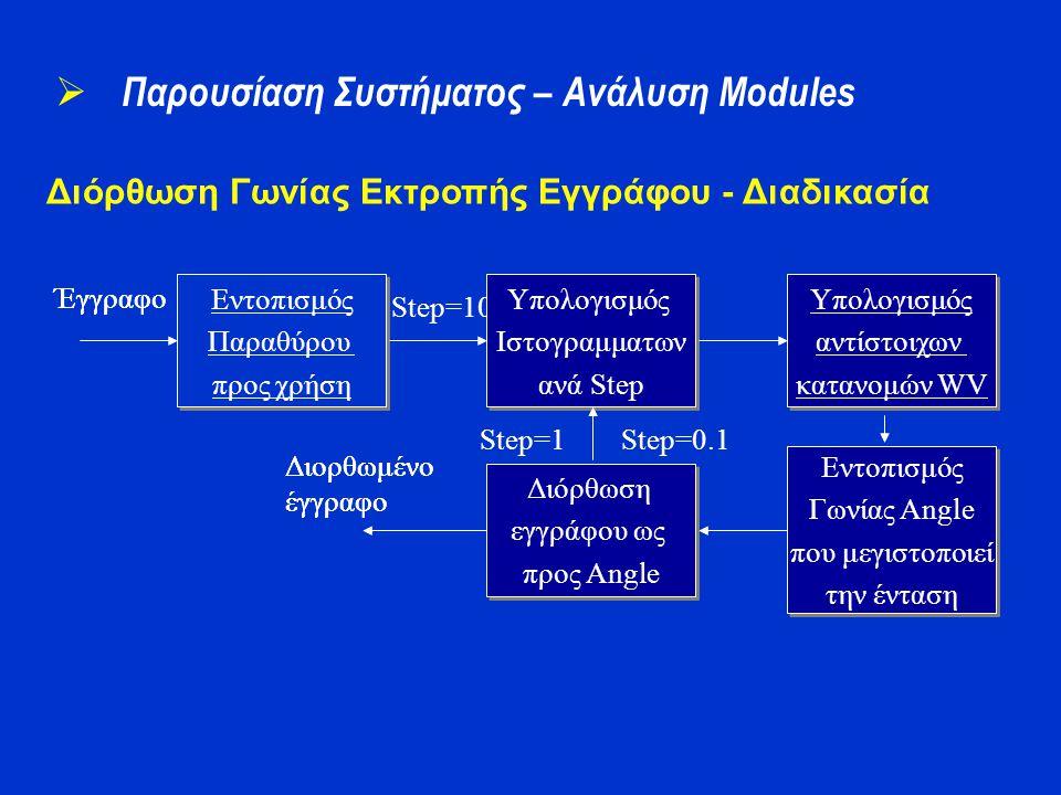 Εντοπισμός Παραθύρου προς χρήση Εντοπισμός Παραθύρου προς χρήση Υπολογισμός Ιστογραμματων ανά Step Υπολογισμός Ιστογραμματων ανά Step Υπολογισμός αντί
