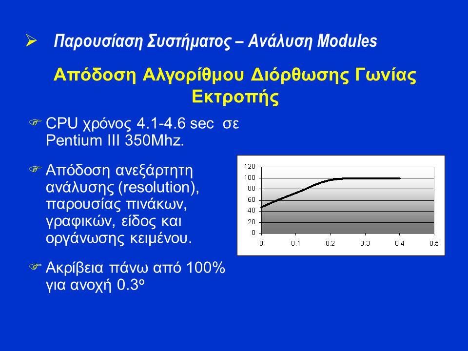Απόδοση Αλγορίθμου Διόρθωσης Γωνίας Εκτροπής  CPU χρόνος 4.1-4.6 sec σε Pentium III 350Mhz.  Απόδοση ανεξάρτητη ανάλυσης (resolution), παρουσίας πιν