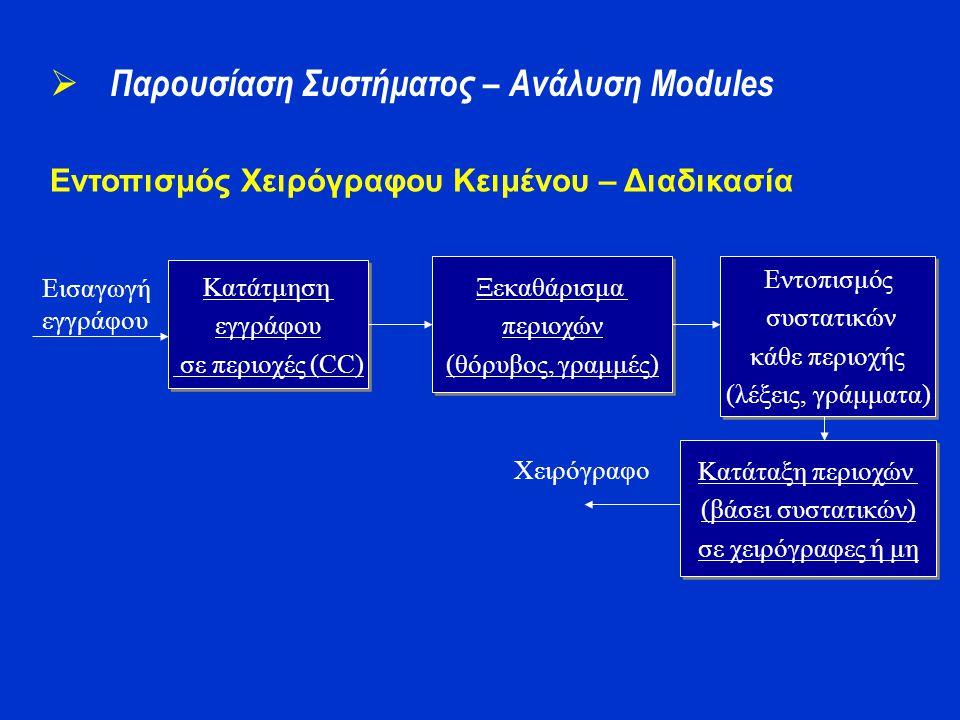 Κατάτμηση εγγράφου σε περιοχές (CC) Κατάτμηση εγγράφου σε περιοχές (CC) Ξεκαθάρισμα περιοχών (θόρυβος, γραμμές) Ξεκαθάρισμα περιοχών (θόρυβος, γραμμές