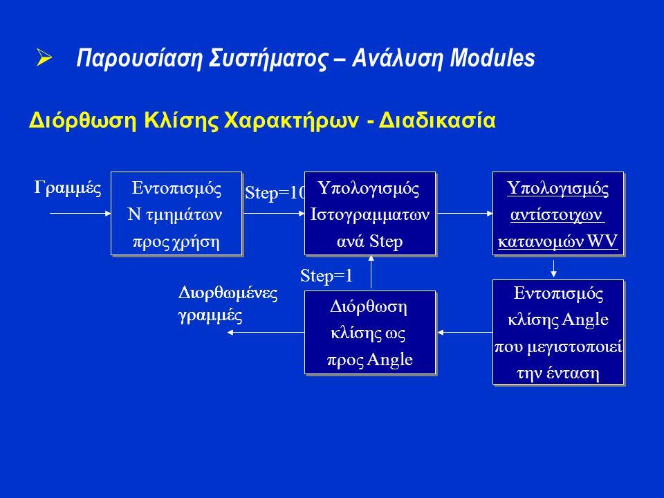 Εντοπισμός Ν τμημάτων προς χρήση Εντοπισμός Ν τμημάτων προς χρήση Υπολογισμός Ιστογραμματων ανά Step Υπολογισμός Ιστογραμματων ανά Step Υπολογισμός αν