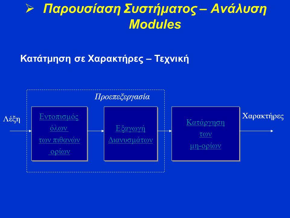 Εντοπισμός όλων των πιθανών ορίων Εντοπισμός όλων των πιθανών ορίων Εξαγωγή Διανυσμάτων Εξαγωγή Διανυσμάτων Κατάργηση των μη-ορίων Κατάργηση των μη-ορ
