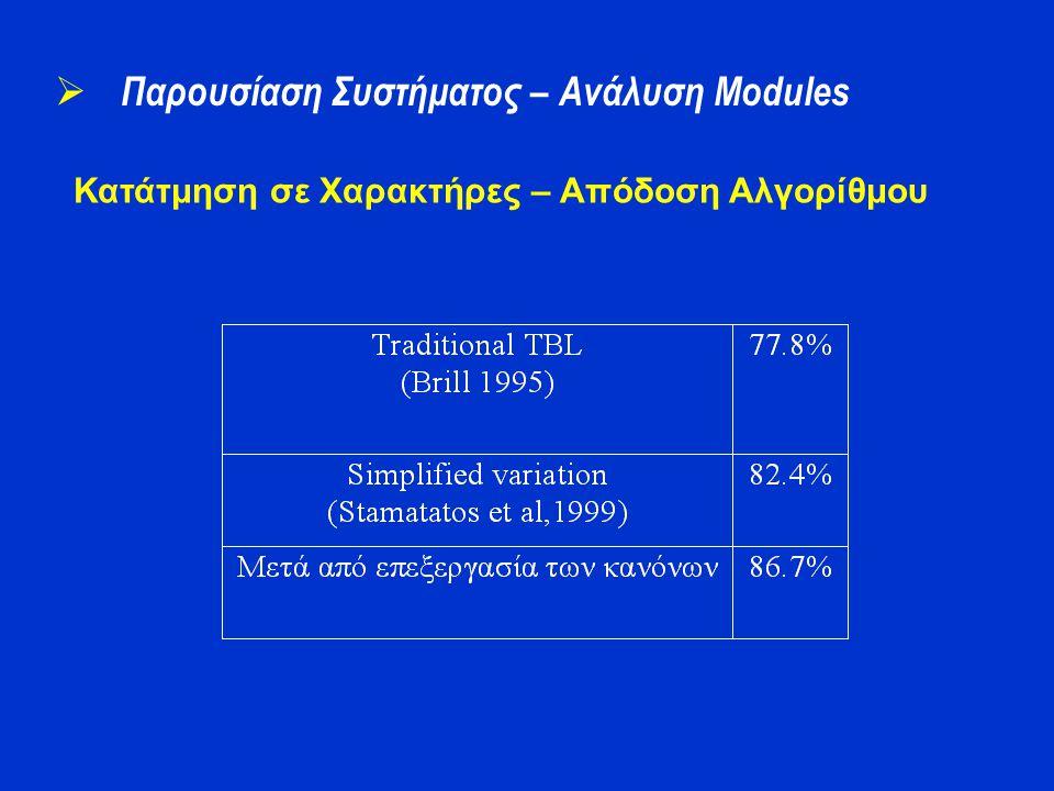  Παρουσίαση Συστήματος – Ανάλυση Modules Κατάτμηση σε Χαρακτήρες – Απόδοση Αλγορίθμου