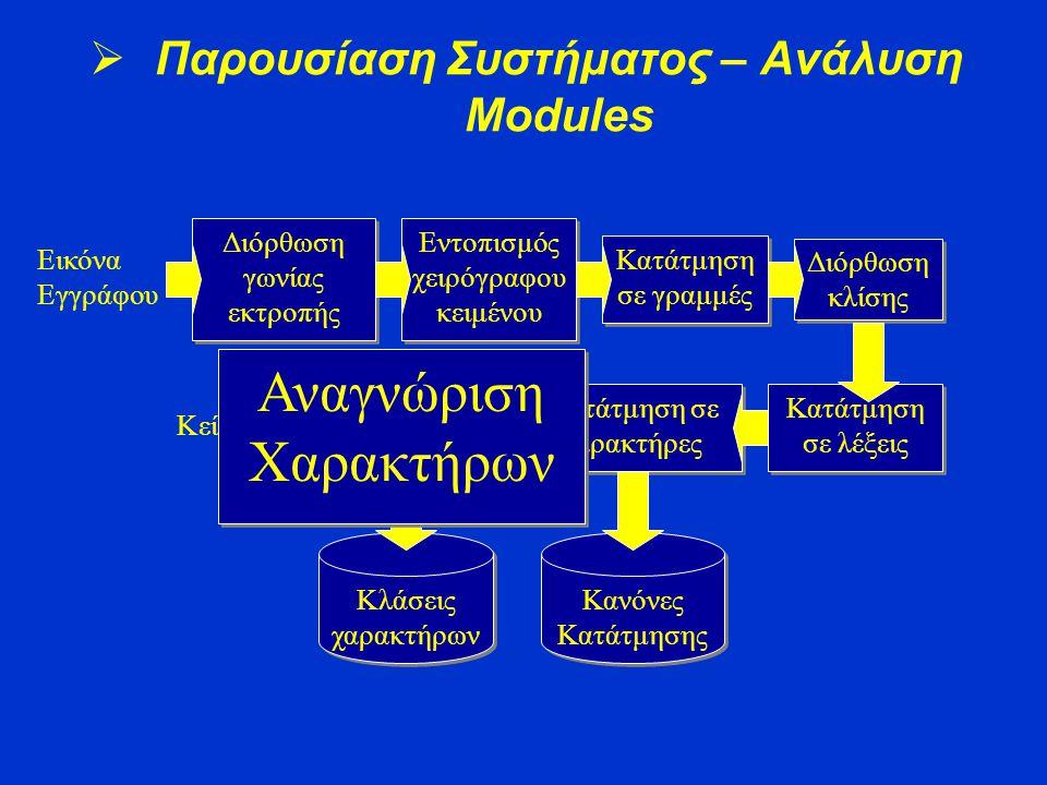  Παρουσίαση Συστήματος – Ανάλυση Modules Διόρθωση γωνίας εκτροπής Εντοπισμός χειρόγραφου κειμένου Κατάτμηση σε γραμμές Διόρθωση κλίσης Κατάτμηση σε λ