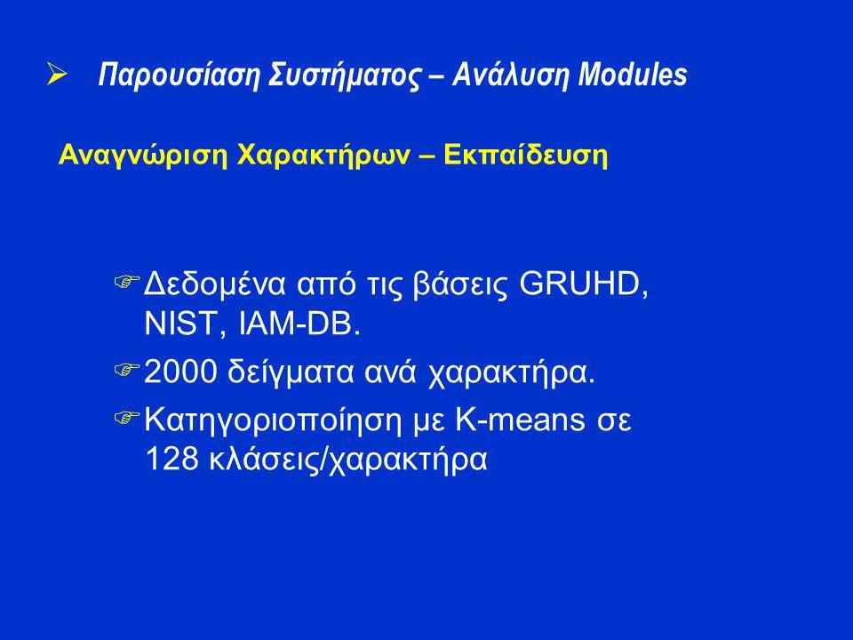  Δεδομένα από τις βάσεις GRUHD, NIST, IAM-DB.  2000 δείγματα ανά χαρακτήρα.  Κατηγοριοποίηση με K-means σε 128 κλάσεις/χαρακτήρα  Παρουσίαση Συστή