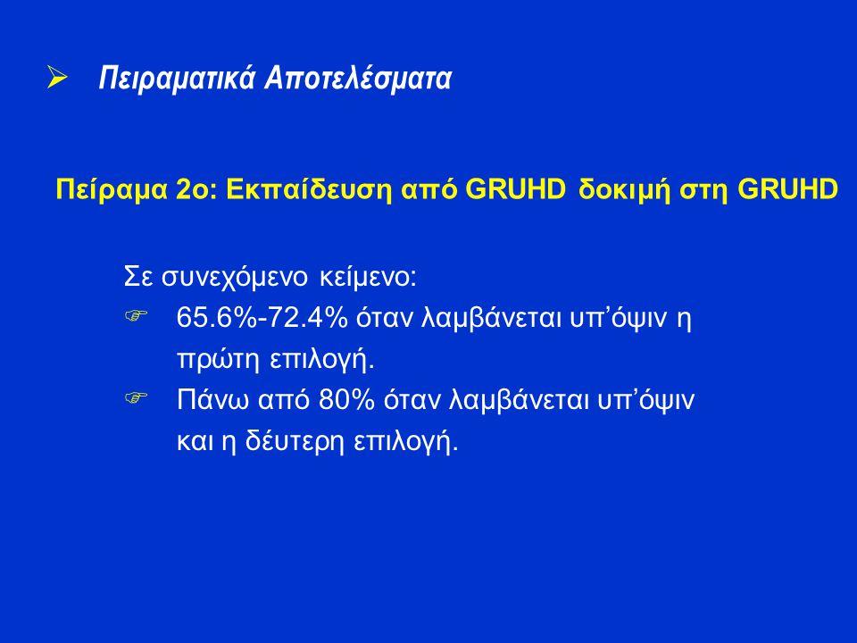  Πειραματικά Αποτελέσματα Πείραμα 2o: Εκπαίδευση από GRUHD δοκιμή στη GRUHD Σε συνεχόμενο κείμενο:  65.6%-72.4% όταν λαμβάνεται υπ'όψιν η πρώτη επιλ