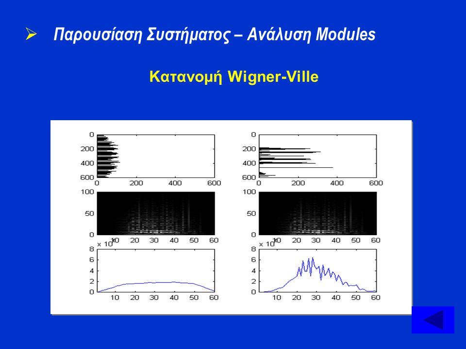 Κατανομή Wigner-Ville  Παρουσίαση Συστήματος – Ανάλυση Modules