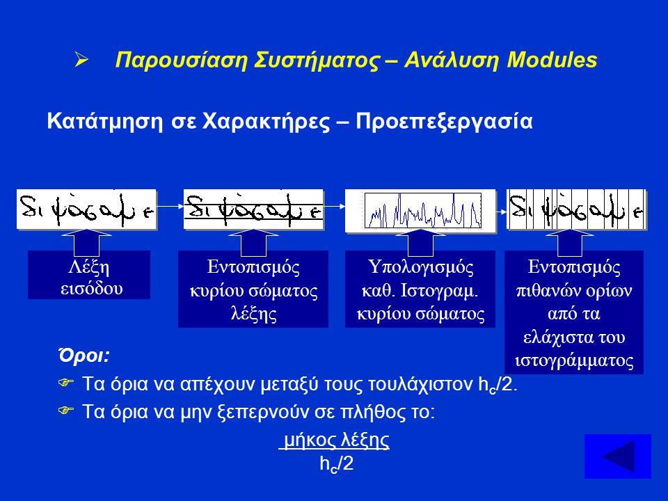 Όροι:  Τα όρια να απέχουν μεταξύ τους τουλάχιστον h c /2.  Τα όρια να μην ξεπερνούν σε πλήθος το: μήκος λέξης h c /2 Λέξη εισόδου Εντοπισμός κυρίου