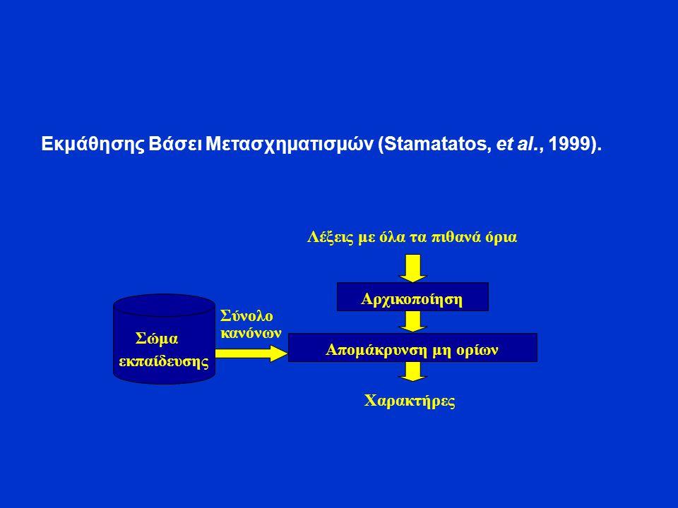 Σώμα εκπαίδευσης Αρχικοποίηση Απομάκρυνση μη ορίων Σύνολο κανόνων Λέξεις με όλα τα πιθανά όρια Χαρακτήρες Εκμάθησης Βάσει Μετασχηματισμών (Stamatatos,
