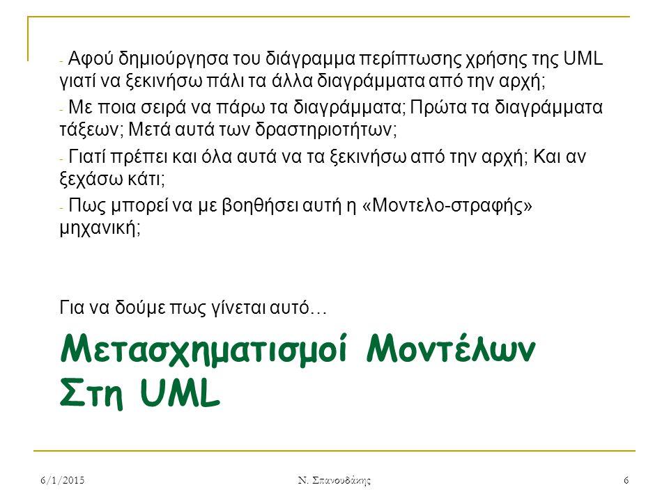 Μετασχηματισμοί Μοντέλων Στη UML - Αφού δημιούργησα του διάγραμμα περίπτωσης χρήσης της UML γιατί να ξεκινήσω πάλι τα άλλα διαγράμματα από την αρχή; - Με ποια σειρά να πάρω τα διαγράμματα; Πρώτα τα διαγράμματα τάξεων; Μετά αυτά των δραστηριοτήτων; - Γιατί πρέπει και όλα αυτά να τα ξεκινήσω από την αρχή; Και αν ξεχάσω κάτι; - Πως μπορεί να με βοηθήσει αυτή η «Μοντελο-στραφής» μηχανική; Για να δούμε πως γίνεται αυτό… 6/1/2015 Ν.